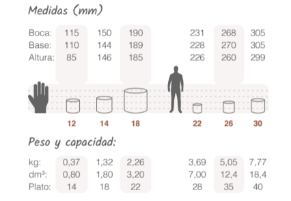 medidascilindro - Plantas Faitful